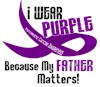 Support Pancreatic Pancreas Cancer Awareness Month