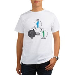 Directed Graph of Life and Zombies Organic Men's T-Shirt