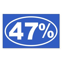 47 Percent Sticker (Rectangle)